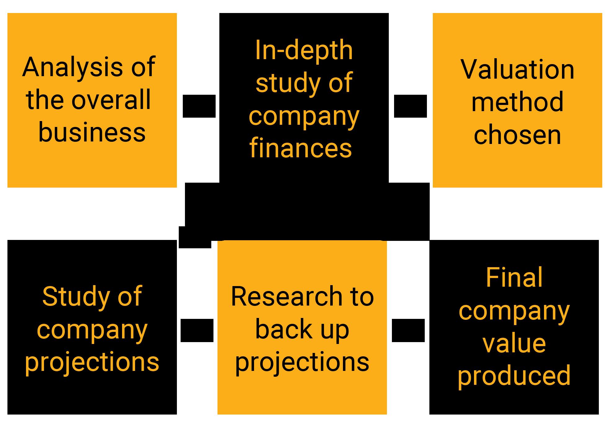 business-valuation-roadmap